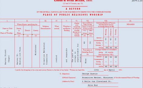 - 1851 Census of Places of Public Religious Worship