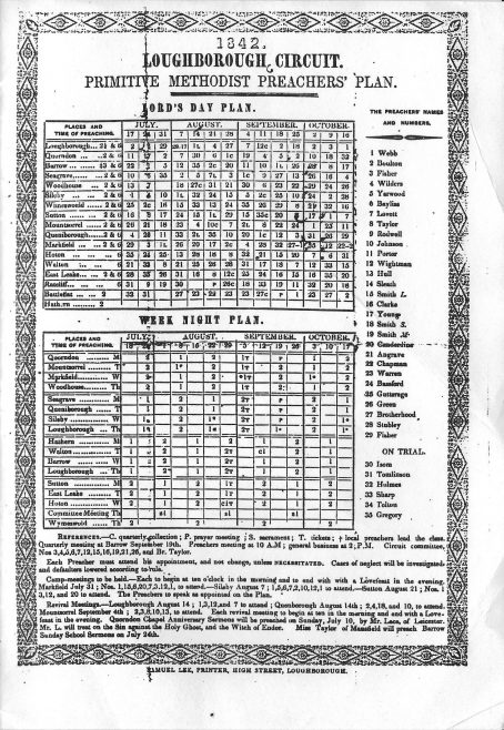 Loughborough Circuit Plan July 1842