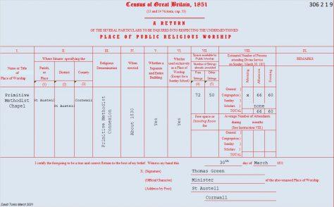 St Austell Primitive Methodist chapels: 1851 census