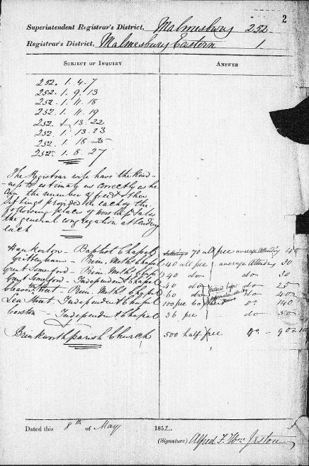 Registrar's return from 3 Wiltshire Primitive Methodist chapels in the 1851 Census of Places of Public Religious Worship | Provided by David Tonks