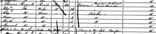 ThomasHignell, local preacher, 1861 census record for Fairford, Gloucestershire.