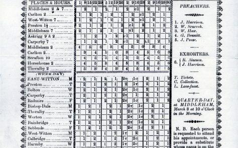 Middleham Circuit  Dec 1822 - March 1823