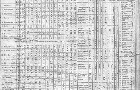Westgate Circuit 1847 Q1