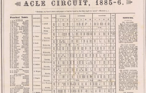 Acle Circuit 1885 Q4