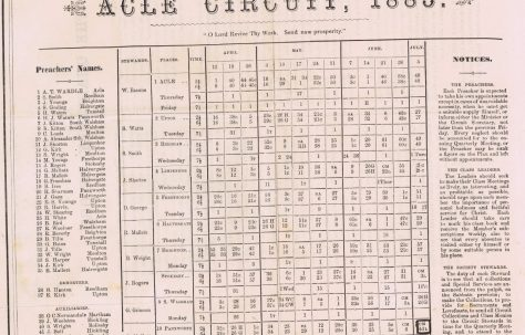 Acle Circuit 1885 Q2