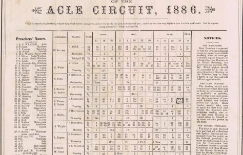 Acle Circuit 1886 Q2