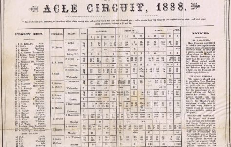 Acle Circuit 1888 Q1
