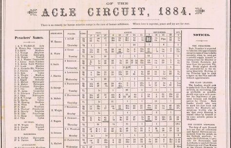 Acle Circuit 1884 Q3