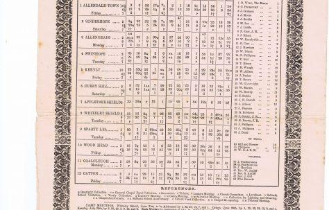 Allendale Circuit 1868 Q2