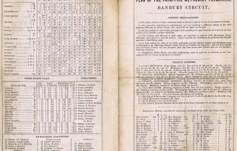 Banbury Circuit 1853 Q3