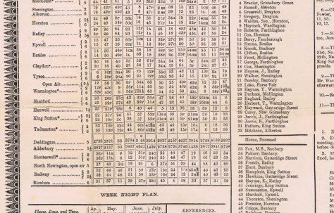Banbury Circuit 1866 Q2