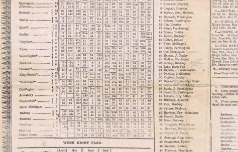 Banbury Circuit 1867 Q2