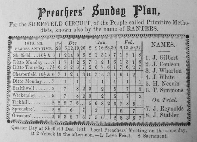 Sheffield Primitive Methodist Circuit Preachers' Plan