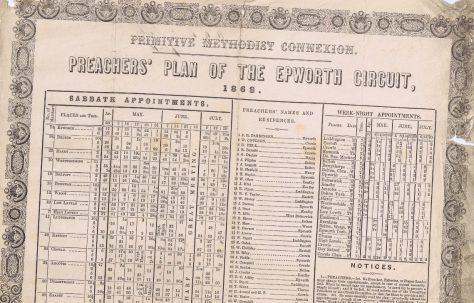 Epworth Circuit 1868 Q2