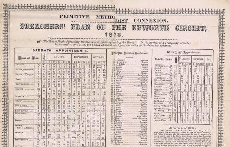 Epworth Circuit 1873 Q3