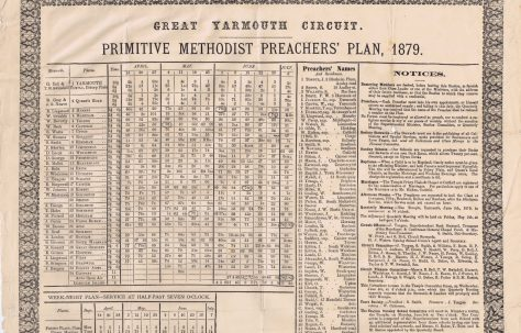 Great Yarmouth Circuit 1879 Q2