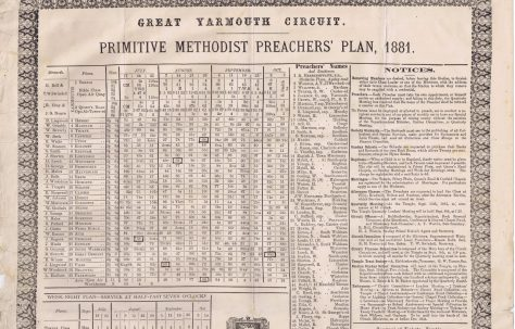 Great Yarmouth Circuit 1881 Q3