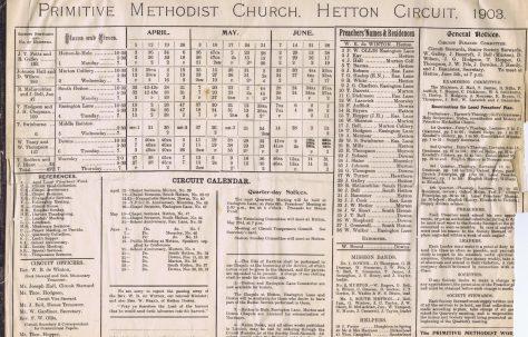 Hetton Circuit 1903 Q2