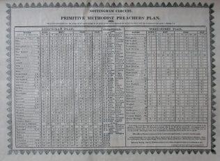 Nottingham Circuit plan in 1829 | Handbook of the Primitive Methodist Conference 1916; Englesea Brook Museum