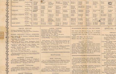 Ilkeston Circuit 1899 Q1