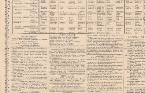 Ilkeston Circuit 1904 Q1