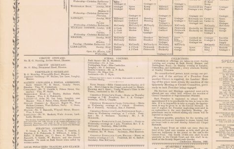 Ilkeston Circuit 1906 Q1