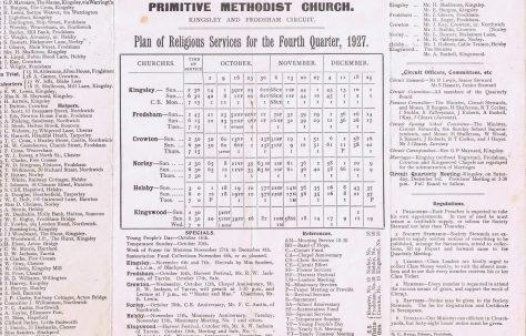 Kingsley & Frodsham Circuit 1927 Q4