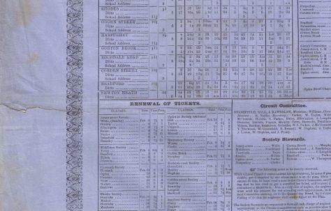 Manchester First Circuit 1862 Q3