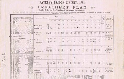 Pateley Bridge Circuit Primitive Methodist Preacher's Plan