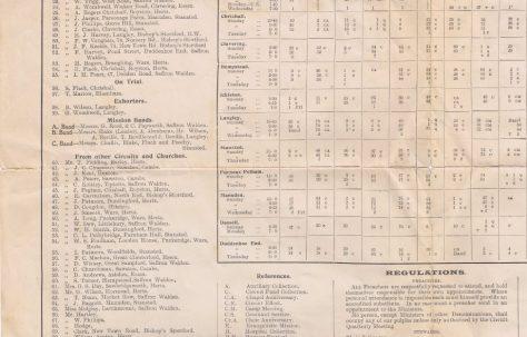 Saffron Waldon Circuit Primitive Methodist Preacher's Plan