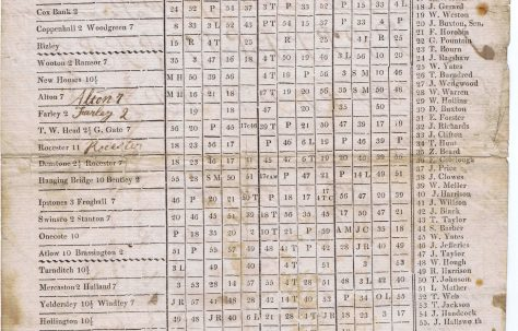 Tunstall Circuit 1817 Q3