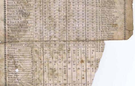 Tunstall Circuit 1829-30 Q4
