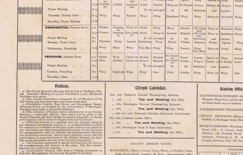Walworth and Kennington Station Circuit Primitive Methodist Preachers' Plan
